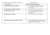 schulinternes Curriculum 9 Deutsch 2017